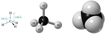 Chemical representations of methane